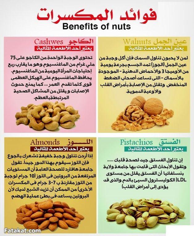 Pin By Salam Moatafa On هل تعلم Health Facts Food Health Fitness Food Health Food