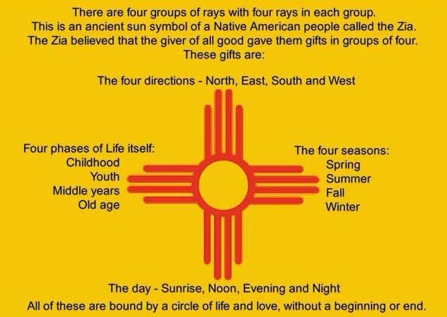 The Nm State Flag The Zia Symbol And Its Meaning Tattos