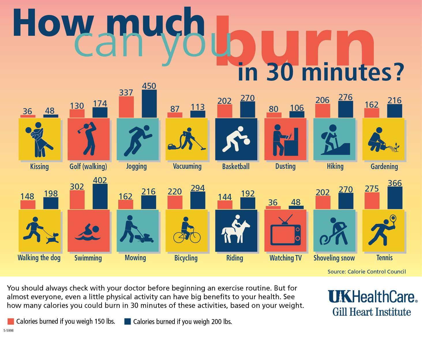How much can you burn in 30 minutes fitness httpukhealthcare common household tasks can help you be active and heart healthy nvjuhfo Gallery