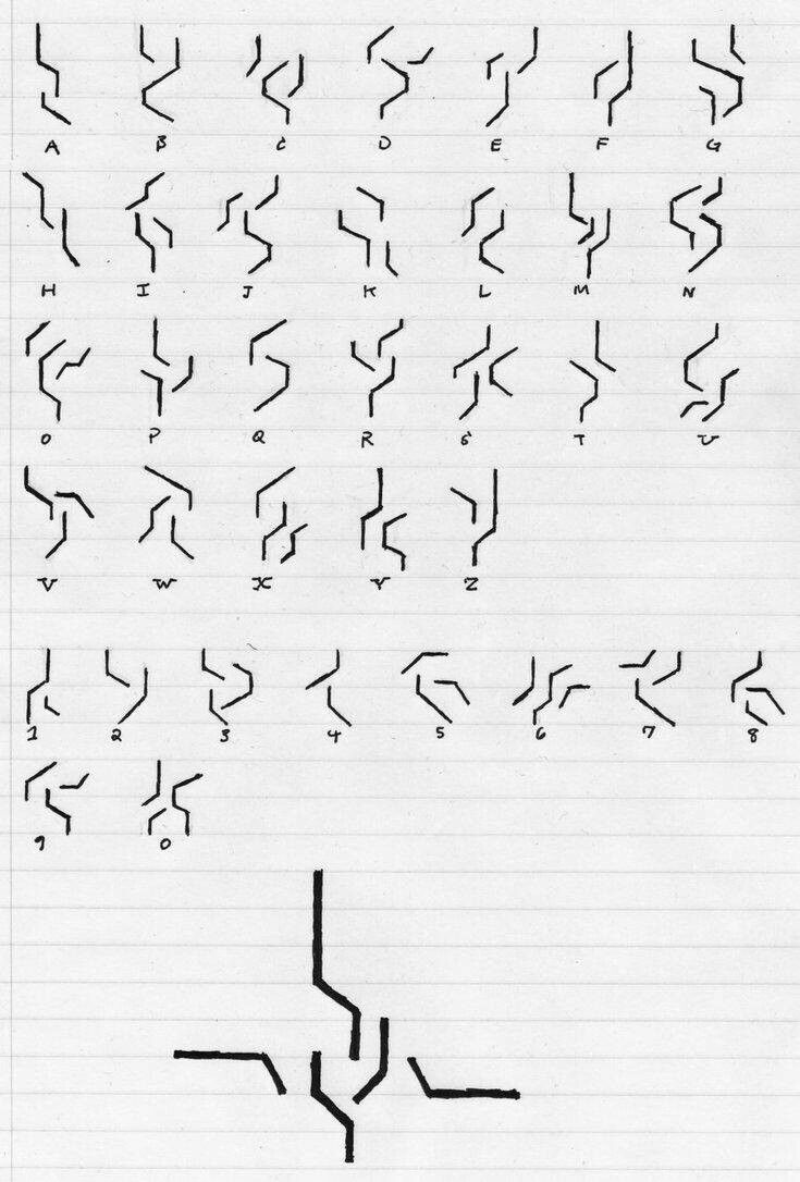 Pin By Mark R On All Things Writing Symbol Sets Pinterest