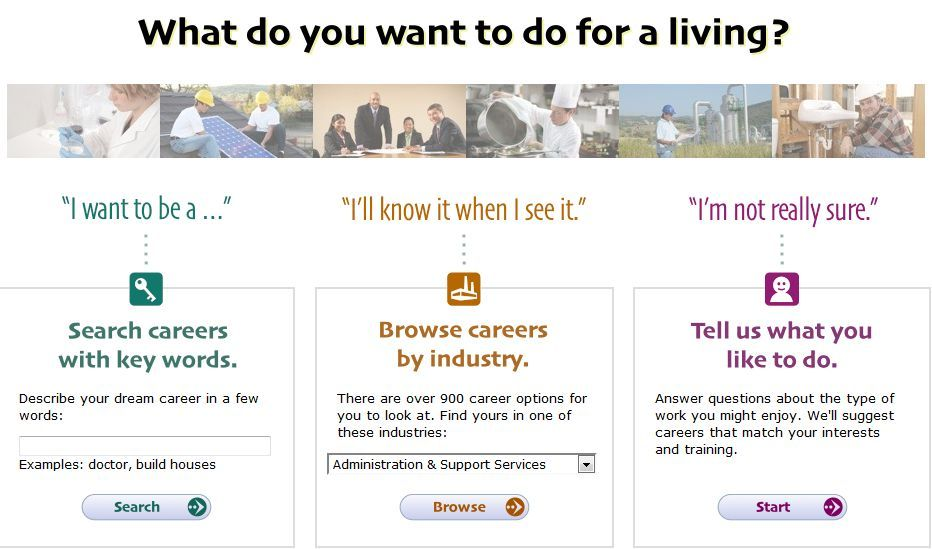 Assistive Technology Resources Mynextmove Org Database That Includes Information On Skills Abilities Knowl Career Exploration Work Activities Online School