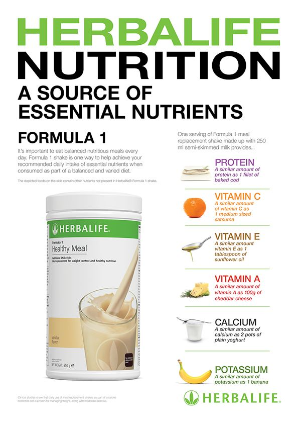 A Herbalife Nutrition Campaign For Use Across Europe Including Posters Billboard Designs And Large Format Flags