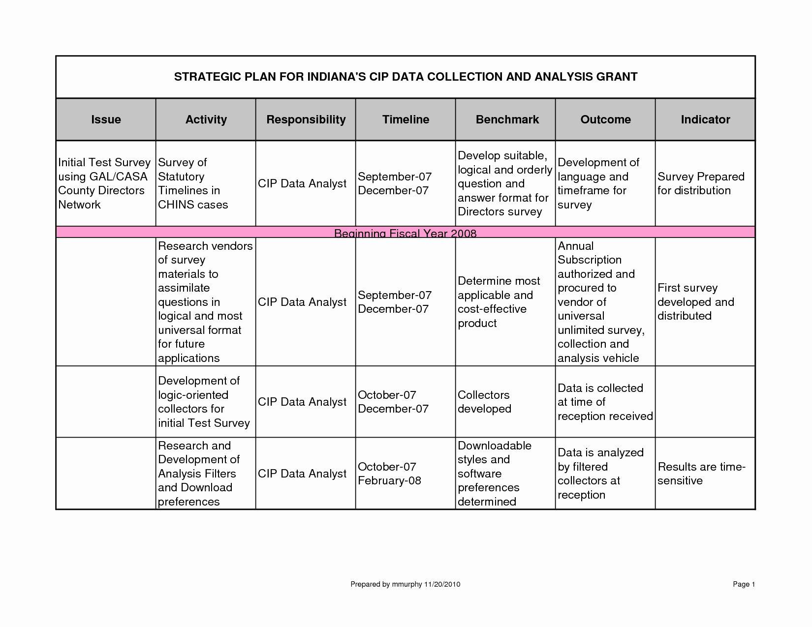 30 Strategic Plan Timeline Template in 2020 Lesson plan