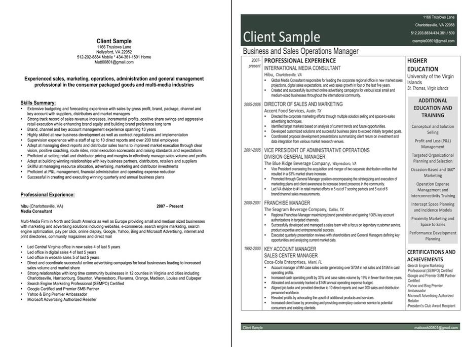 Before and After Sample Resume Nursing resume