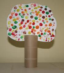fingerprint tree, for tu b'shvat