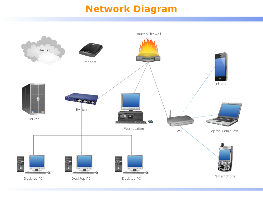 A Local Area Network  Lan  Is A Devices Network That