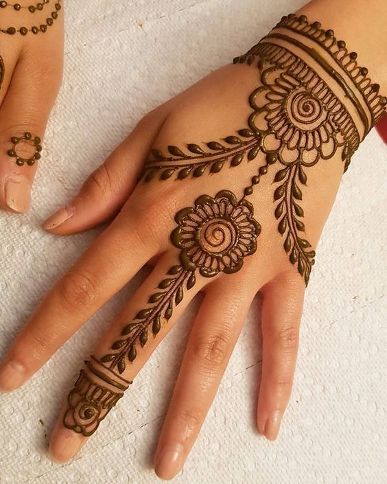 Cute And Simple Mehndi Design For Girls Henna Tattoo Designs Simple Beginner Henna Designs Henna Tattoo Kit