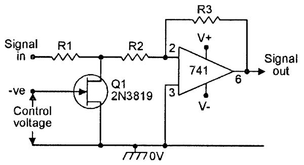 Voltage-controlled Amplifier/attenuator.