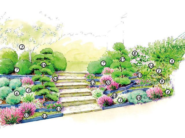 Rocaille zen toute l ann e recherche zen et atelier for Conception jardin fontrobert