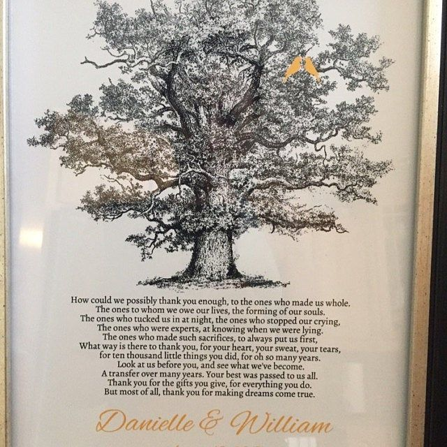 Gift for GRANDPARENTS, Personalized Family Tree with birds