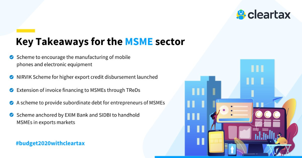 Budget Impact On Msme In 2020 Budgeting Finance Encouragement