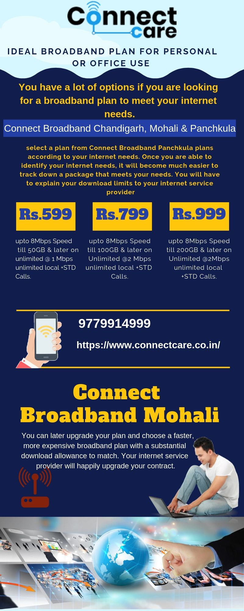 Best Broadband Plans in Chandigarh with Connect broadband