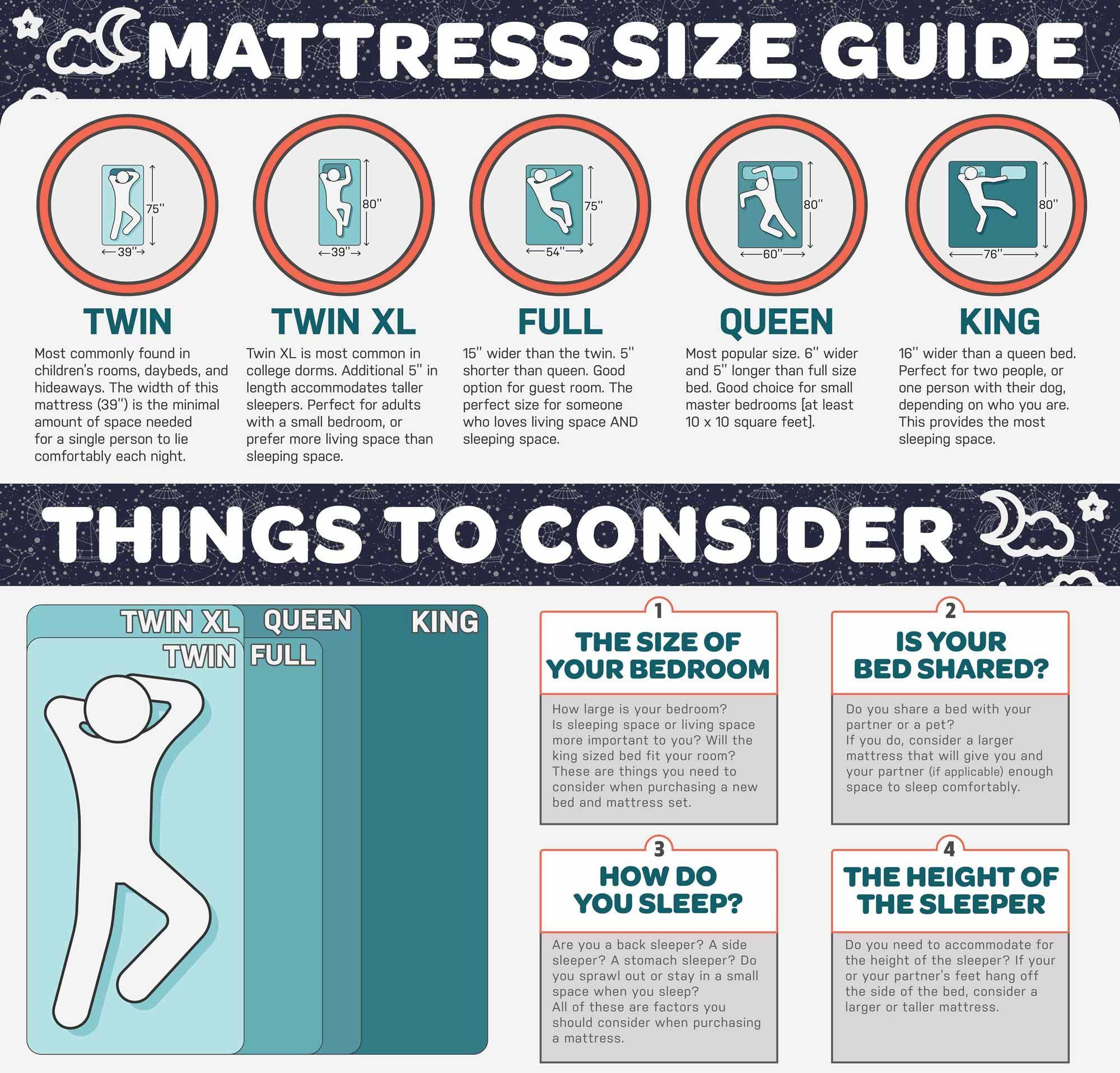 How To Choose A Mattress Full Size Mattress Mattress American