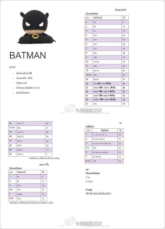 batman | Crochet Amigurumi Free Pattern | Pinterest | Patrones ...