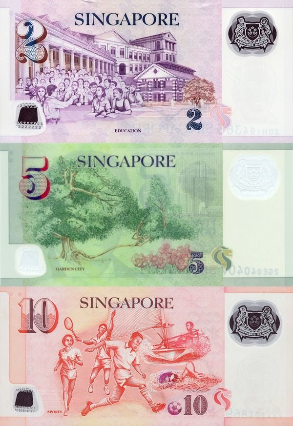 Dollar Singapura Ke Rupiah : dollar, singapura, rupiah, Singapore, Dollar,, Money, Worksheets,, Currency, Design,, Notes