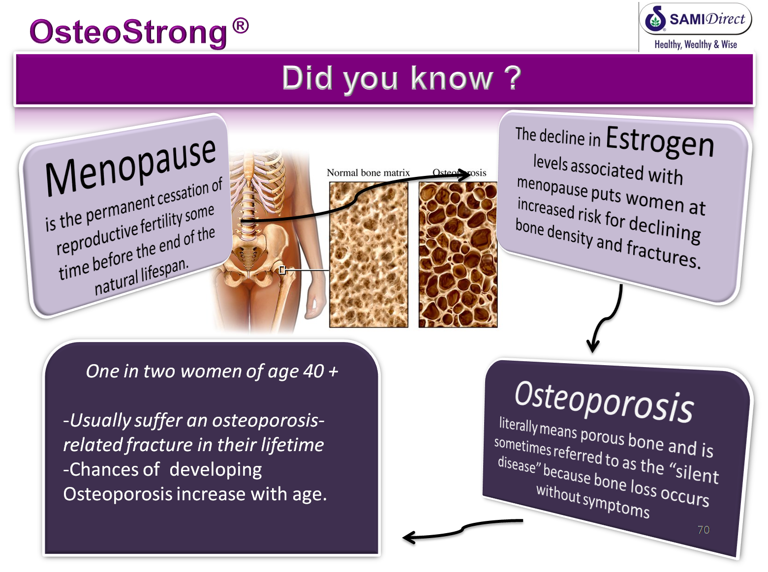 10+ Health promotion and disease prevention for osteoporosis info