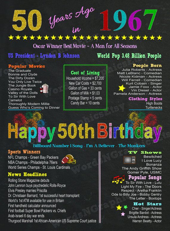 Fun Facts for 1967 Birthdays Happy 50th Birthday by