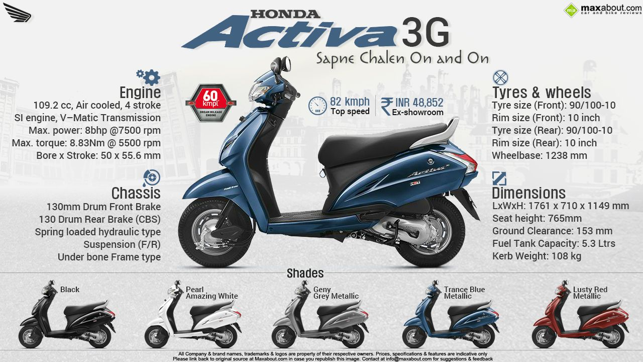 Amazing 2015 Honda Activa 3G Launched In India At Inr 48 852 Caraccident5 Cool Chair Designs And Ideas Caraccident5Info