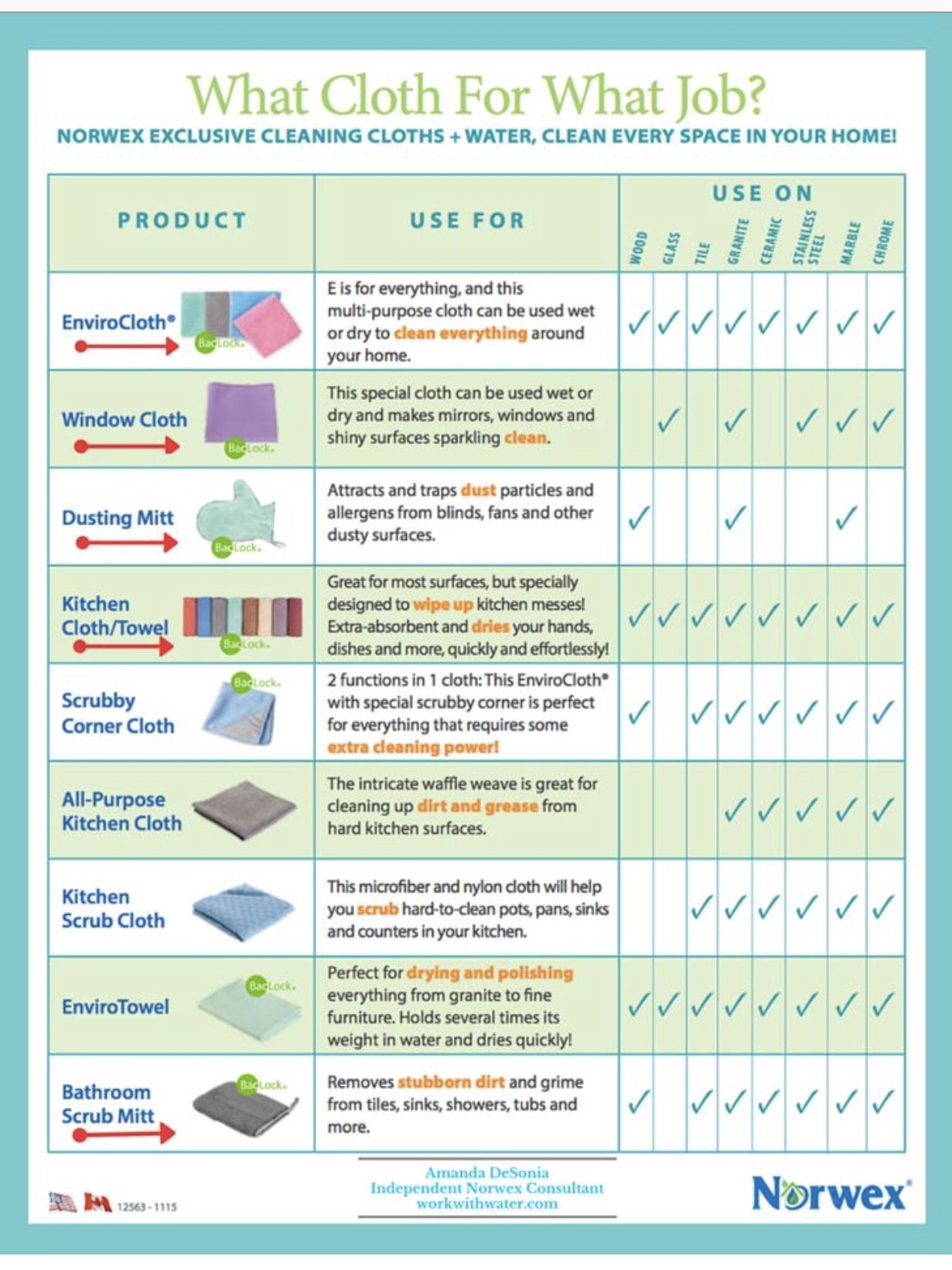 Pin by Stephanie Eastman Bushman on Norwex is Life (With
