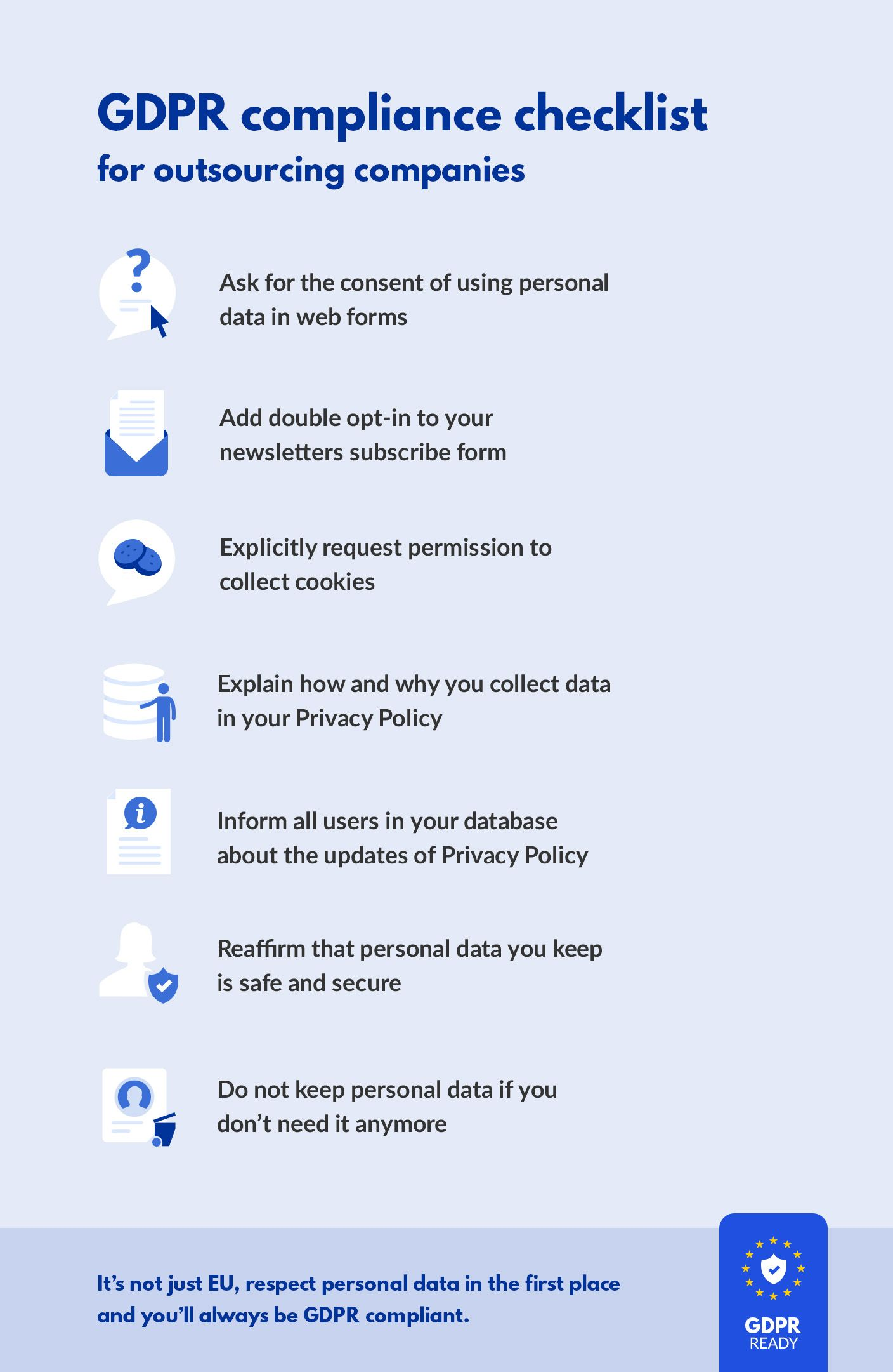 Haven T You Updated Your Terms Of Service And Privacy Policy Yet Here Are 7 Simple Steps To Gdpr Compliance Cyber Security Awareness Cloud Computing Services