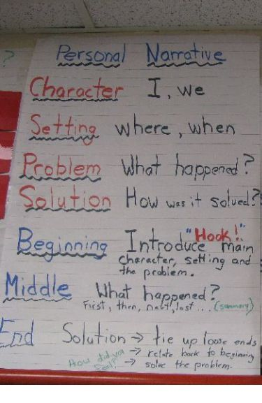 Writing elements of  personal narrative anchor chart also education rh pinterest