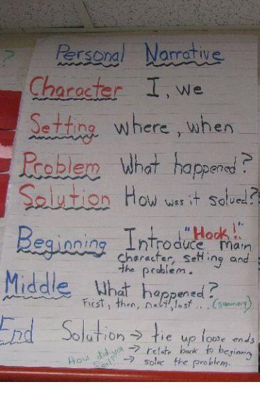 aspects of narrative writing