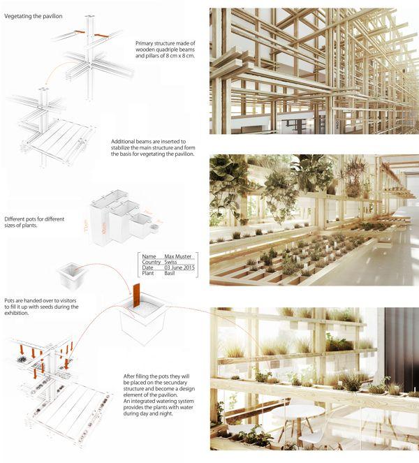 Austrian Pavilion Expo 2015 Milano By Alexander Daxb 246 Ck