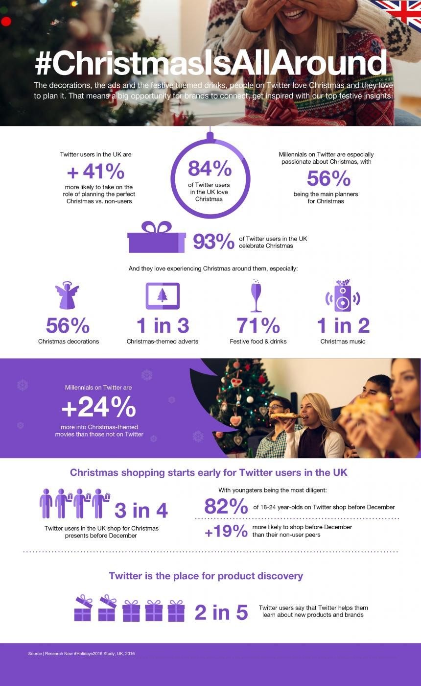 twitter releases new christmas shopping data for uk users  infographic