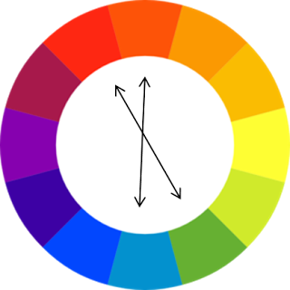 Ch 9 DOUBLE COMPLEMENTARY A Four Hue Contrasting Color Scheme This Uses Two