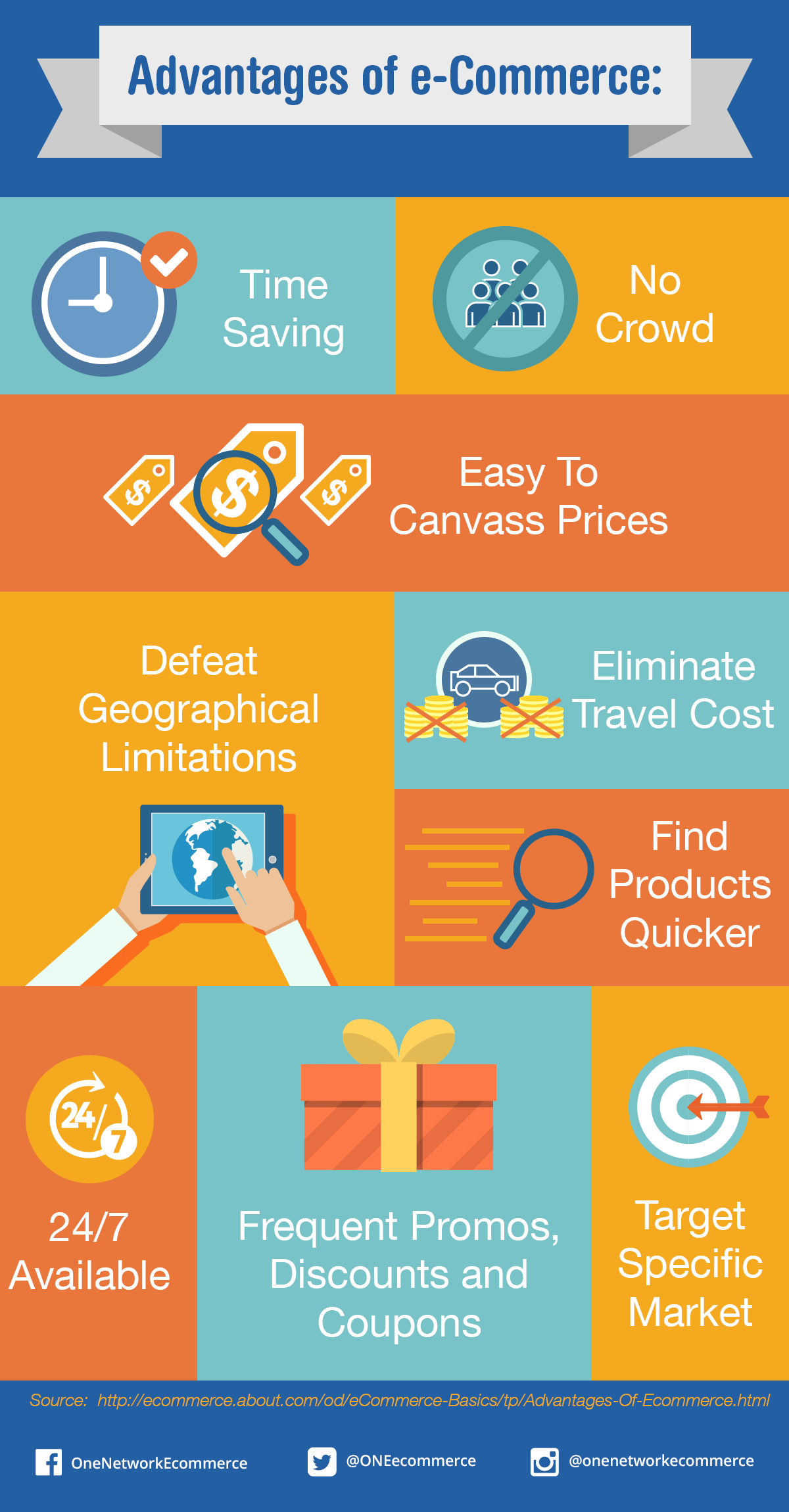 Disadvantages Of E Commerce