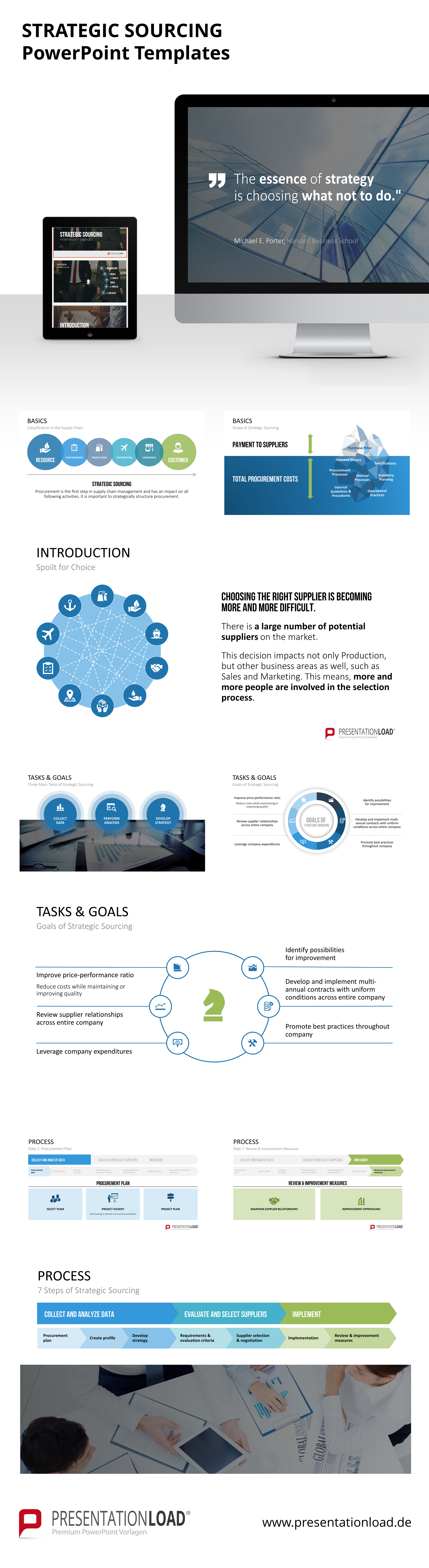 Use Our Strategic Sourcing Set To Present The Seven Steps Of This Process In A Professional Manner Powerpoint Templates Strategy Map Corporate Strategy
