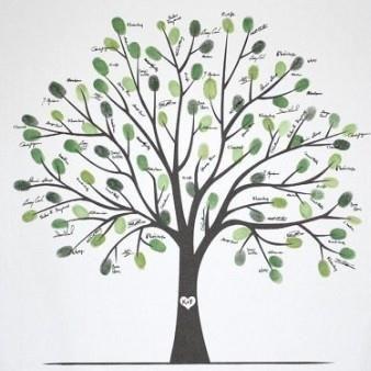 l arbre empreintes mariage pinterest empreinte mariages et id e mariage. Black Bedroom Furniture Sets. Home Design Ideas