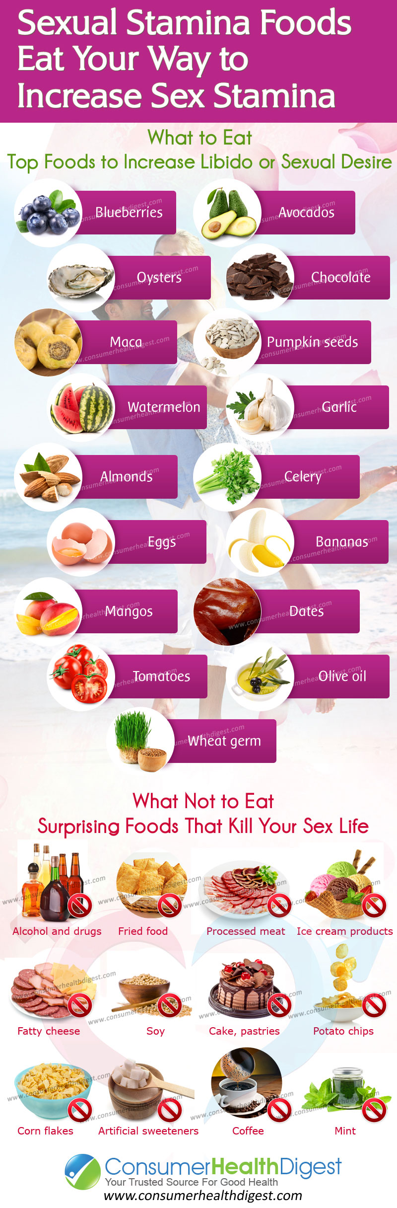 Top foods to increase libido or sexual desire my health tips - Food Sexual Stamina Foods Eat Your Way To Increase