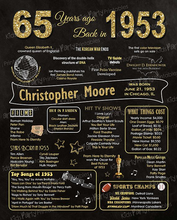 1953 65th Birthday Chalkboard Sign Poster Our
