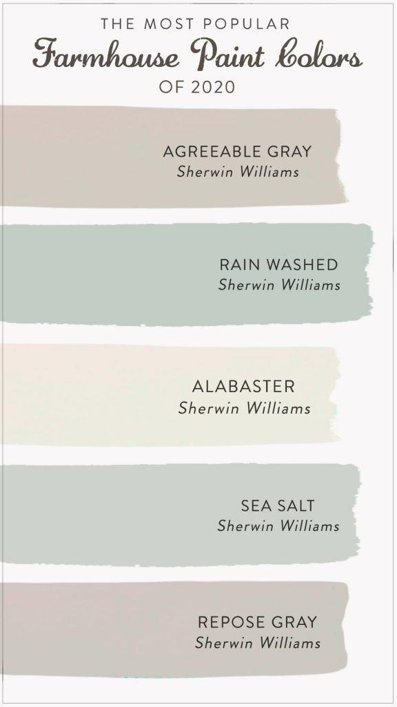 The Most Popular Farmhouse Paint Colors of 2020 -