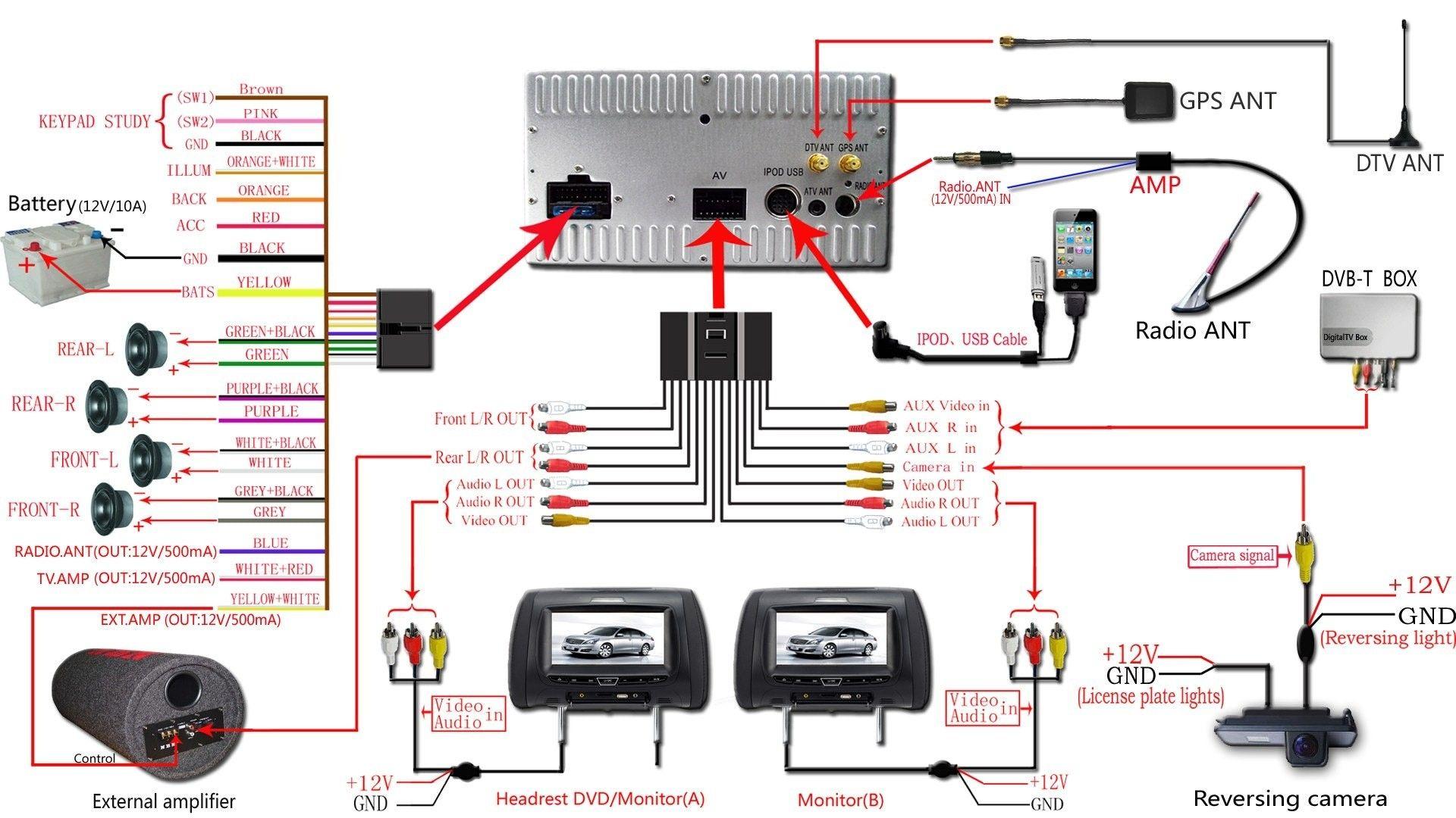 Car Sound System Setup Diagram In 2021 Pioneer Car Stereo Audio Design Car Audio