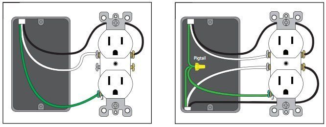 How To Upgrade a Wall Outlet to USB Functionality Wall