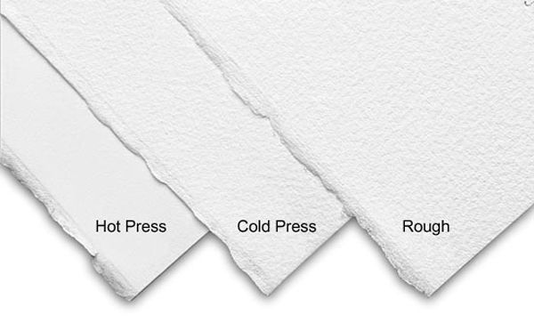 Common Paper Basis Sizes And Weights Paper Weights Paper