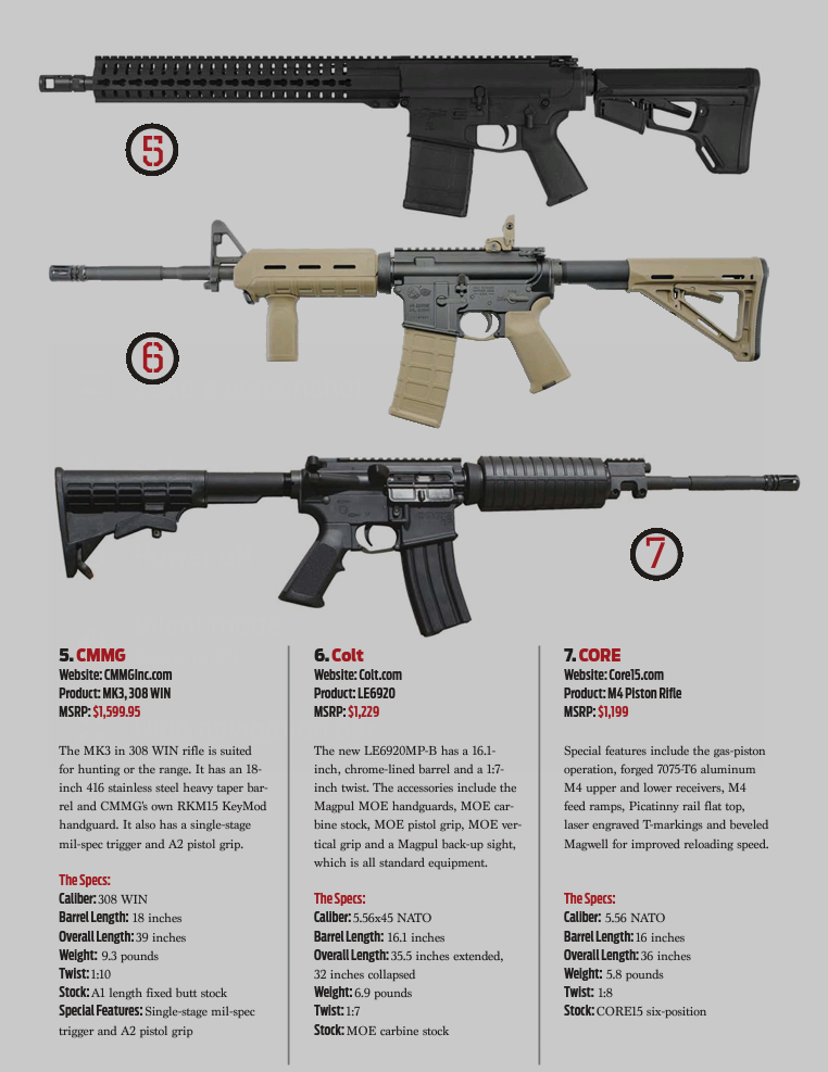 Weapons,COLT,CORE,rifle | Bug out gear/Load out kits/weapon systems