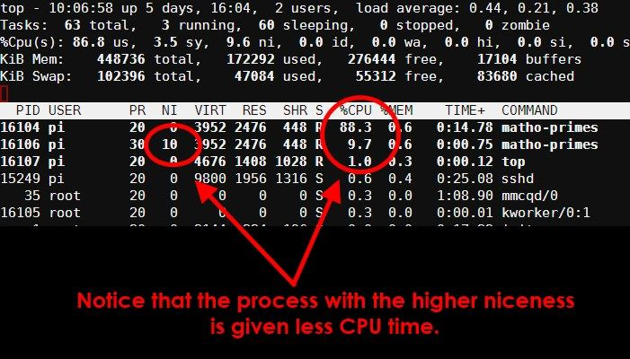 Control Process Cpu Usage With Nice And Cpulimit Linux Nice