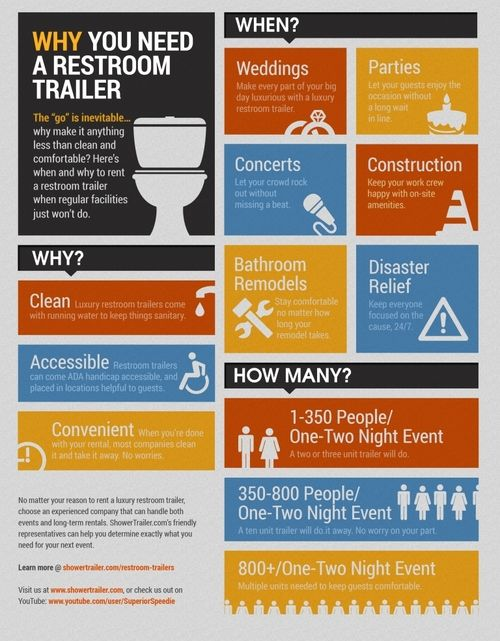 Why Rent A Restroom Trailer Wedding Restroom Restroom Event Planning Tips