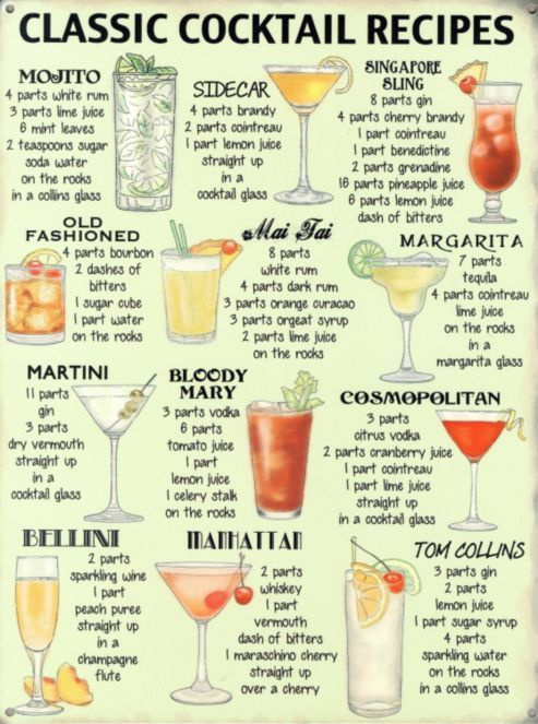 Classic Cocktail Recipes Tin Sign Cocktail Recipes