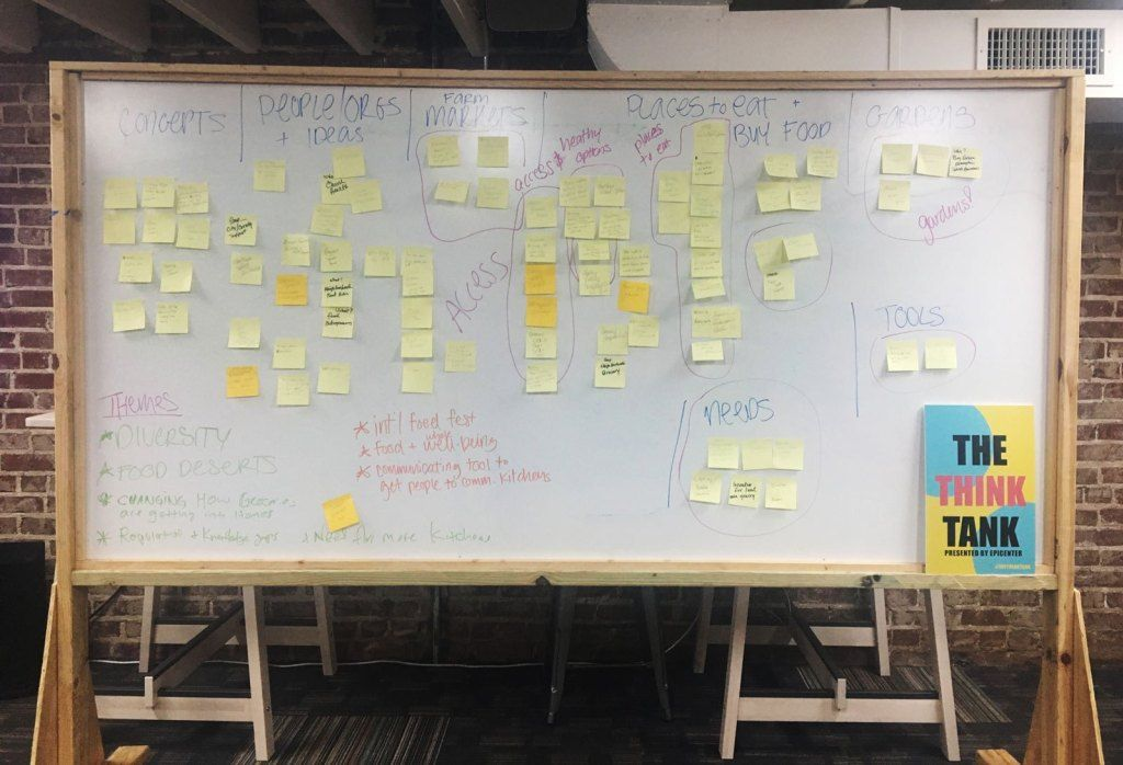 Design Thinking And Food Hersick Webster Design Thinking Design Thinking Workshop Design Thinking Process