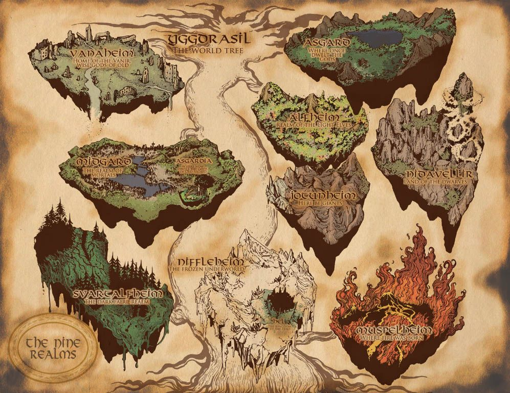 The nine worlds of the Cosmos and Yggdrasil