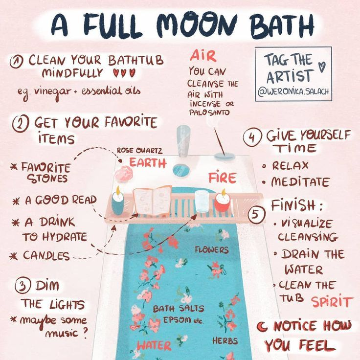 """Weronika Salach on Instagram: """"Please read the REPOST rules lovely people of Instagram ���� . Uhuhuu, today's lunar treat for you is a small suggestion for a RITUAL BATH!…"""""""