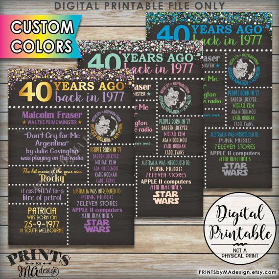 Th Birthday  Printable Chalkboard Style Invitation  A Fun