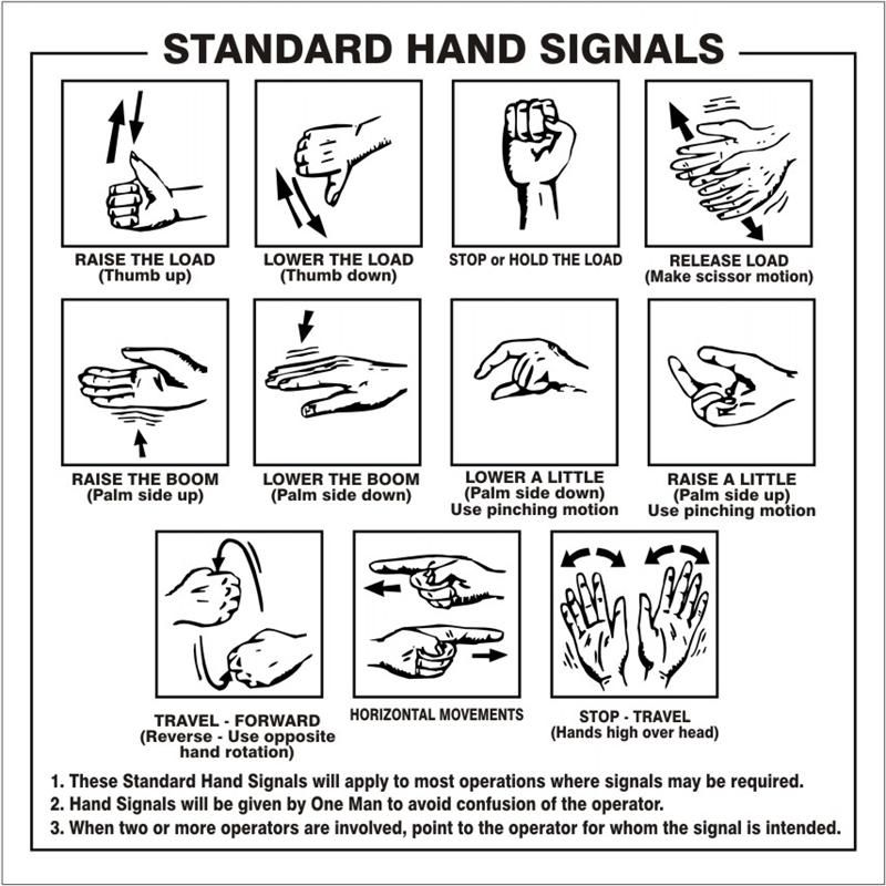 Http Images Monstermarketplace Com Construction Worker Supplies And Equipment Crane Hand Signal Signs 800x800 Hand Signals Workplace Safety Tips Crane Safety