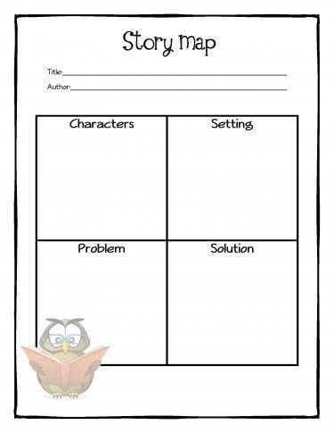 photo about Story Map Template Printable identified as Tale Map Owl Structure Enlightening for all ages Tale map