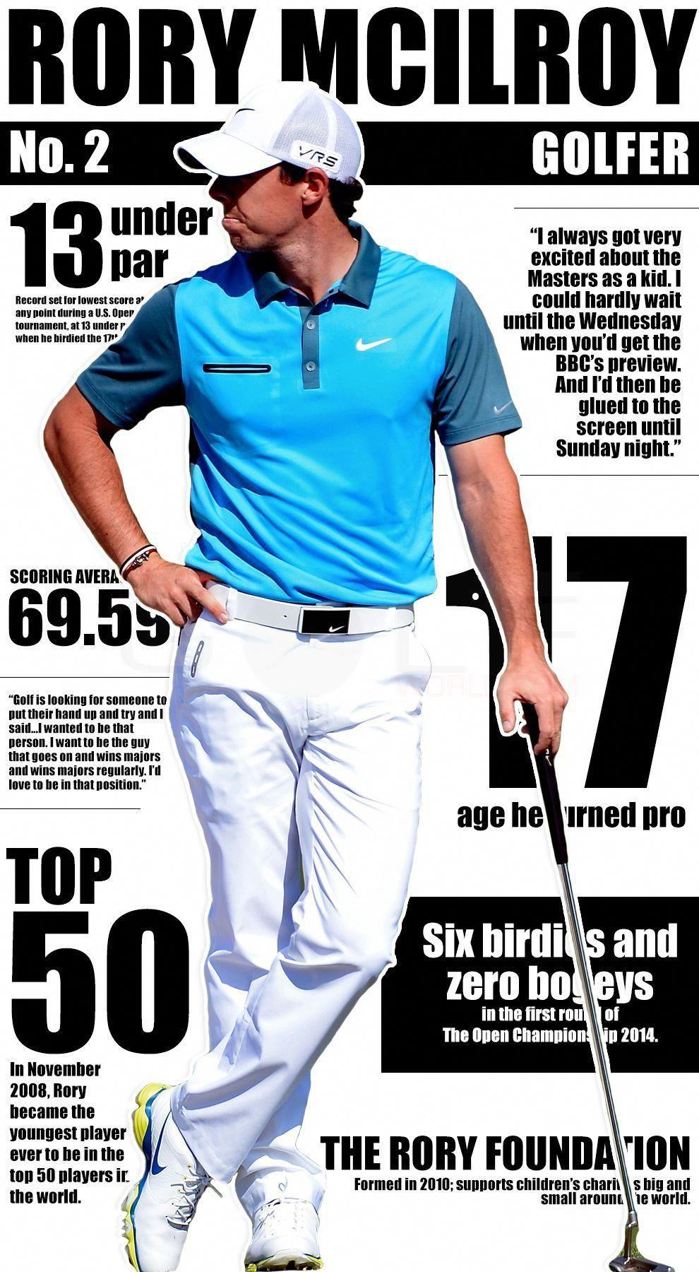 Rory Mcilroy Learnhowtoserveintennis Rory Mcilroy Golf School Golf Lessons