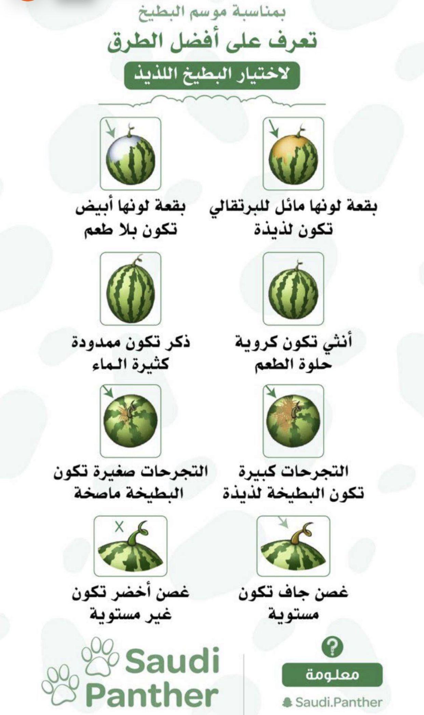 Pin By Re0o0ry ه م س ات ع اب ر ة On Informations معلومات Health Facts Food Save Food Food